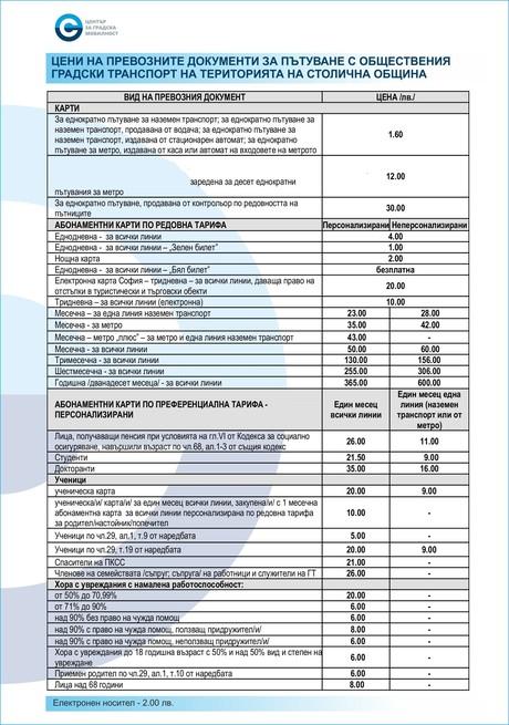 Centr Za Gradska Mobilnost Tarifa I Prevozni Dokumenti